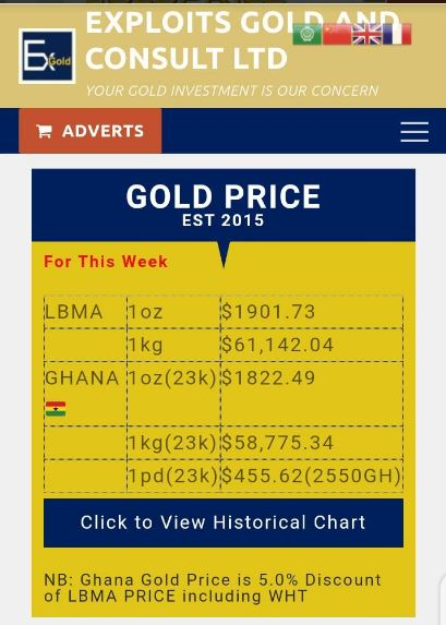 WHERE TO CHECK THE REAL EXISTING GOLD PRICE IN GHANA?